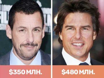 Топ 20 на най-богатите актьори в света