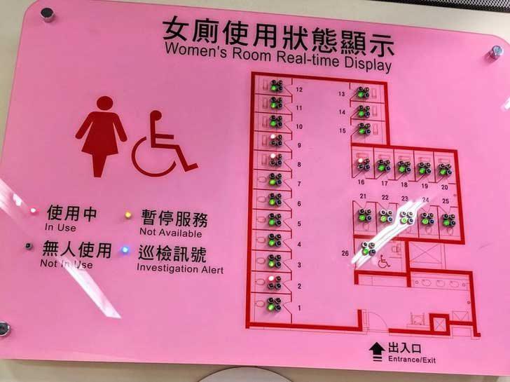 Дисплей, който показва в реално време заетите и свободни тоалетни