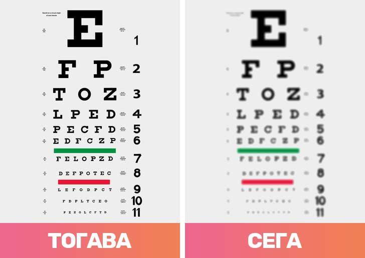 Започваш да имаш нужда от очила, за да виждаш по-ясно