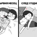 11 забавни илюстрации, показващи развитието на връзките