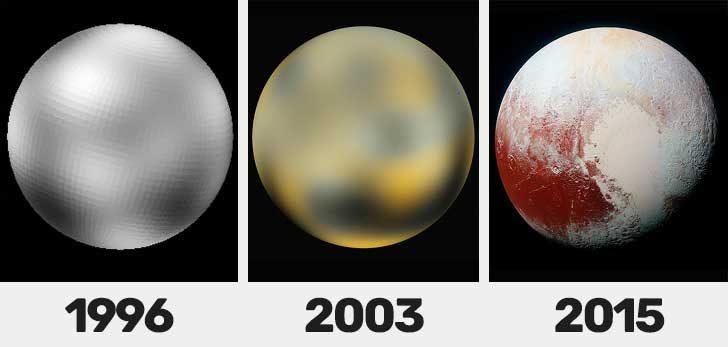 Еволюцията на снимките на Плутон, който от 2006 г. спря да бъде деветата планета от Слънчевата система и беше обявен от учените за планета джудже заедно със съседите си Ерис и Церес