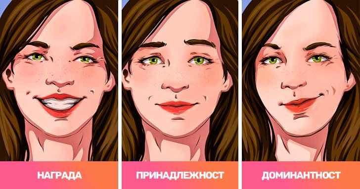 Има 3 основни групи усмивки