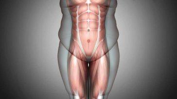 4-минутна тренировка, която ще промени тялото ти за 30 дни